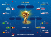 Russia-World-Cup